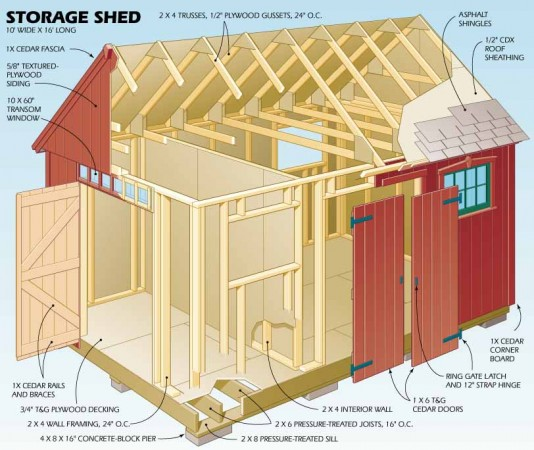 14 breathtaking diy garden sheds you can make yourself for Colonial shed plans